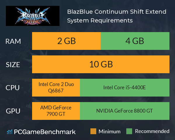 BlazBlue: Continuum Shift Extend System Requirements PC Graph - Can I Run BlazBlue: Continuum Shift Extend