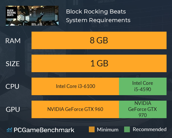 Block Rocking Beats System Requirements PC Graph - Can I Run Block Rocking Beats