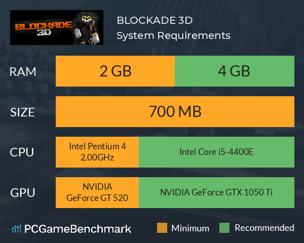 BLOCKADE 3D System Requirements PC Graph - Can I Run BLOCKADE 3D