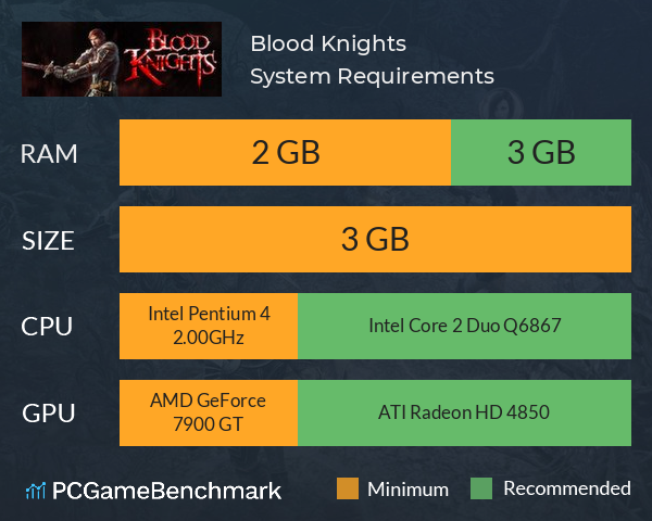 Blood Knights System Requirements PC Graph - Can I Run Blood Knights