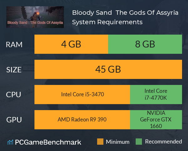 Bloody Sand : The Gods Of Assyria System Requirements PC Graph - Can I Run Bloody Sand : The Gods Of Assyria