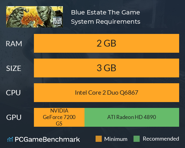 Blue Estate The Game System Requirements PC Graph - Can I Run Blue Estate The Game