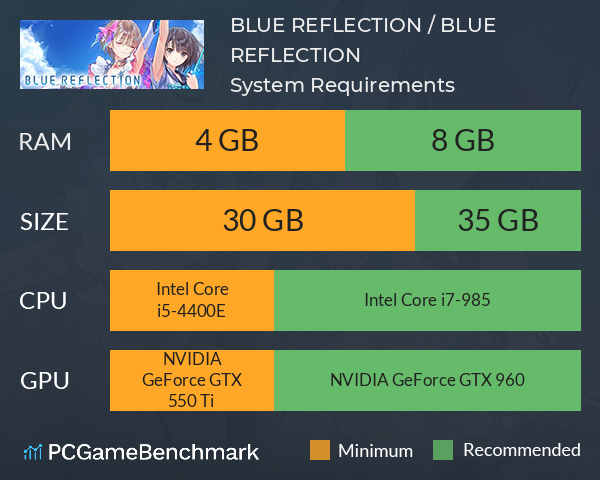 BLUE REFLECTION / BLUE REFLECTION 幻に舞う少女の剣 System Requirements PC Graph - Can I Run BLUE REFLECTION / BLUE REFLECTION 幻に舞う少女の剣