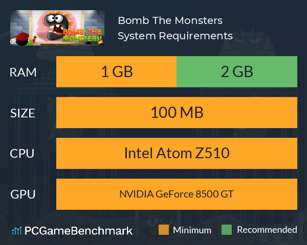 Bomb The Monsters! System Requirements PC Graph - Can I Run Bomb The Monsters!