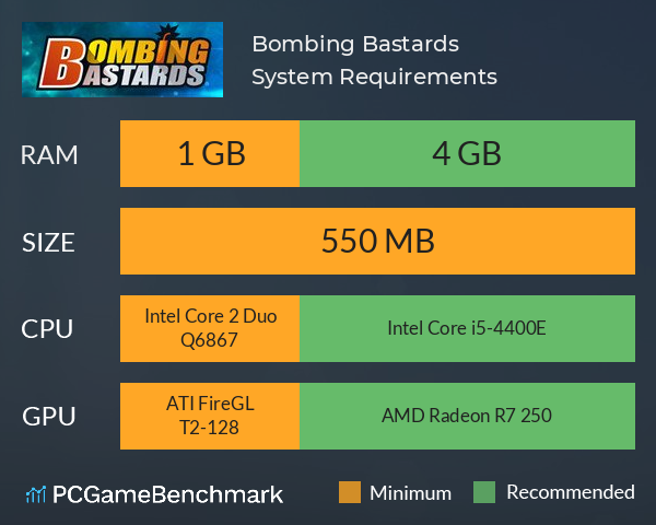 Bombing Bastards System Requirements PC Graph - Can I Run Bombing Bastards