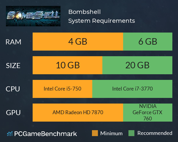 Bombshell System Requirements PC Graph - Can I Run Bombshell