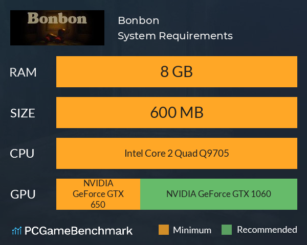 Bonbon System Requirements PC Graph - Can I Run Bonbon