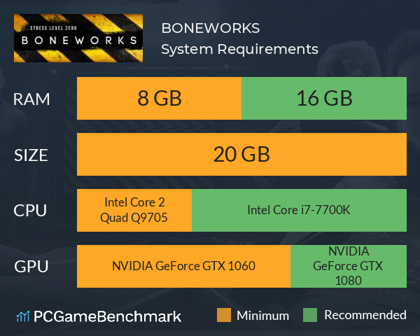 BONEWORKS System Requirements PC Graph - Can I Run BONEWORKS