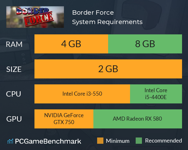Border Force System Requirements PC Graph - Can I Run Border Force