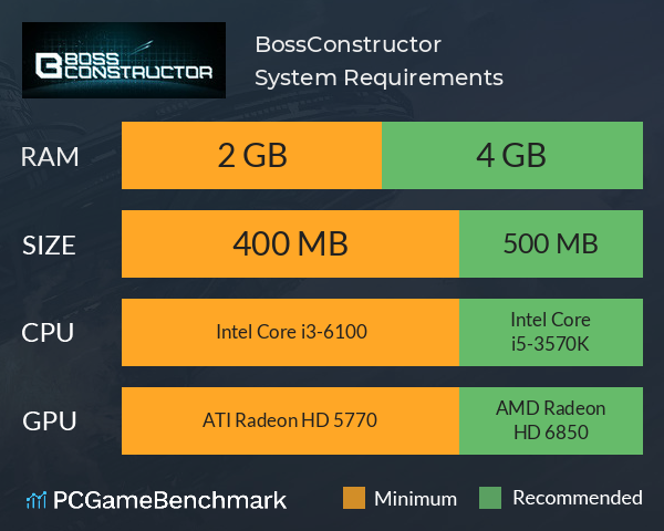 BossConstructor System Requirements PC Graph - Can I Run BossConstructor