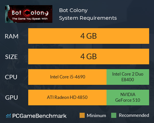 Bot Colony System Requirements PC Graph - Can I Run Bot Colony