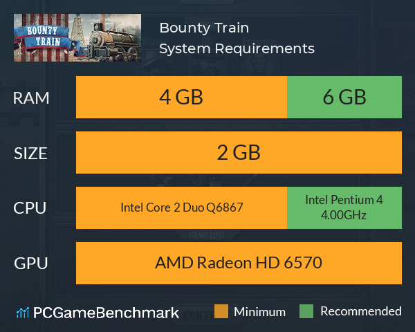 Bounty Train System Requirements PC Graph - Can I Run Bounty Train