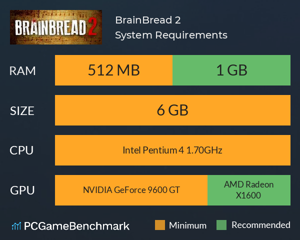 BrainBread 2 System Requirements PC Graph - Can I Run BrainBread 2