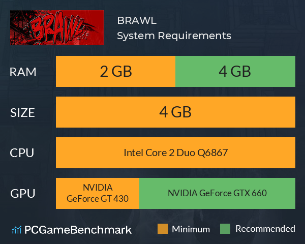 BRAWL System Requirements PC Graph - Can I Run BRAWL