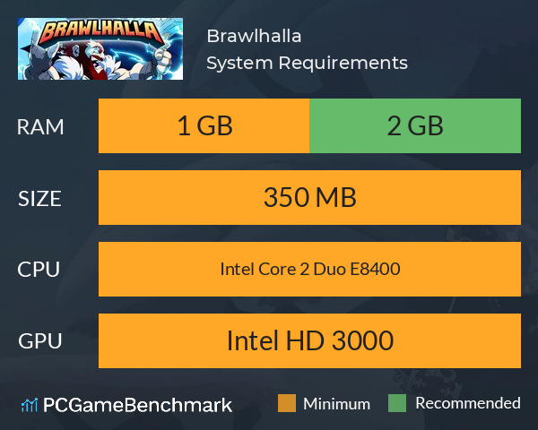 Brawlhalla System Requirements PC Graph - Can I Run Brawlhalla