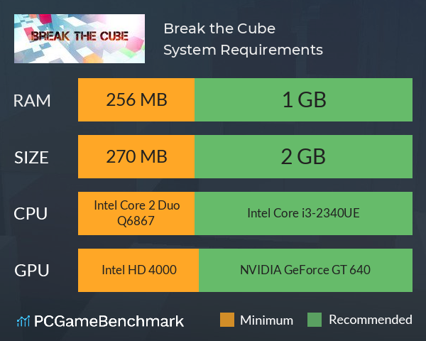 Break the Cube System Requirements PC Graph - Can I Run Break the Cube