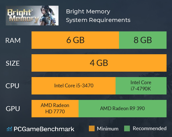 Bright Memory System Requirements PC Graph - Can I Run Bright Memory