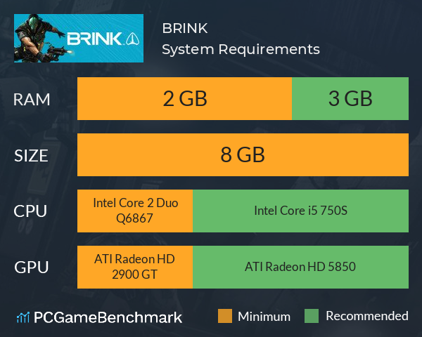 BRINK System Requirements PC Graph - Can I Run BRINK