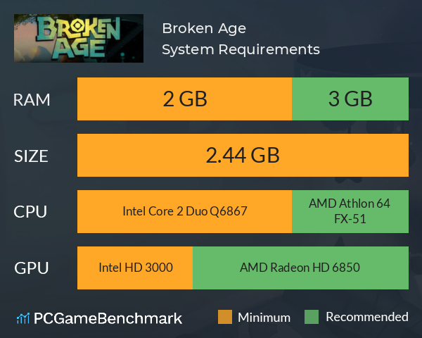System Requirements for Broken Age (PC)