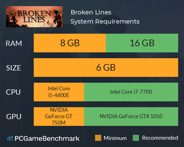 Broken Lines System Requirements PC Graph - Can I Run Broken Lines