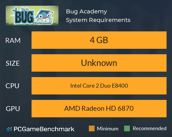 Bug Academy System Requirements PC Graph - Can I Run Bug Academy