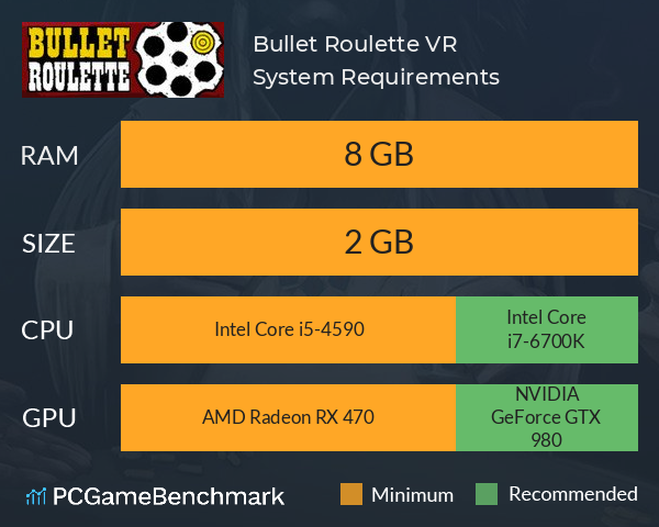 Bullet Roulette VR System Requirements PC Graph - Can I Run Bullet Roulette VR