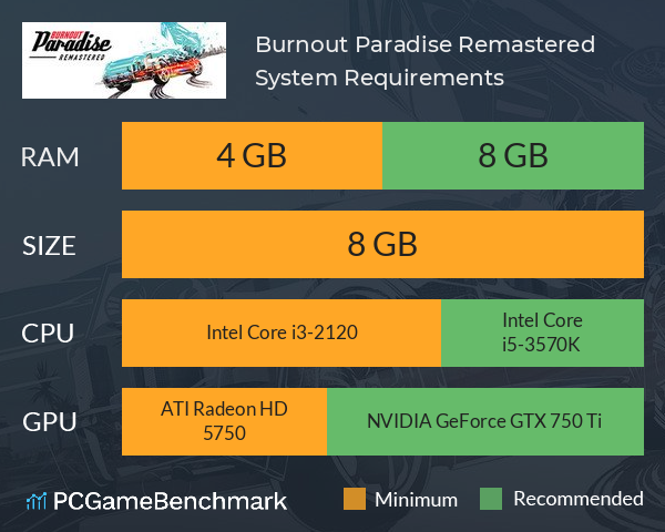 Burnout Paradise Remastered System Requirements PC Graph - Can I Run Burnout Paradise Remastered
