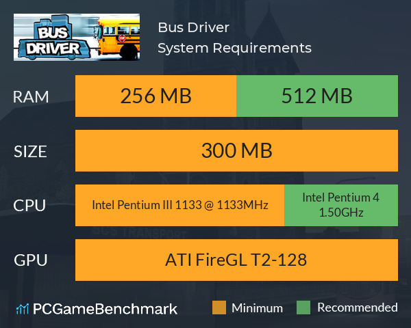 Bus Driver System Requirements PC Graph - Can I Run Bus Driver