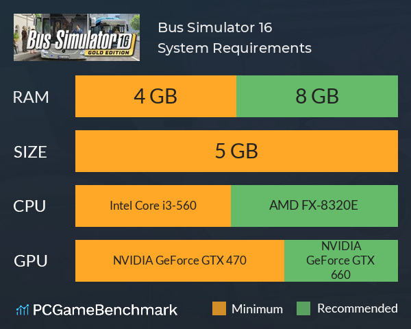 Bus Simulator 16 System Requirements PC Graph - Can I Run Bus Simulator 16