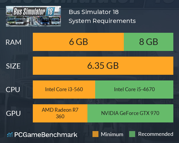 Bus Simulator 18 System Requirements PC Graph - Can I Run Bus Simulator 18