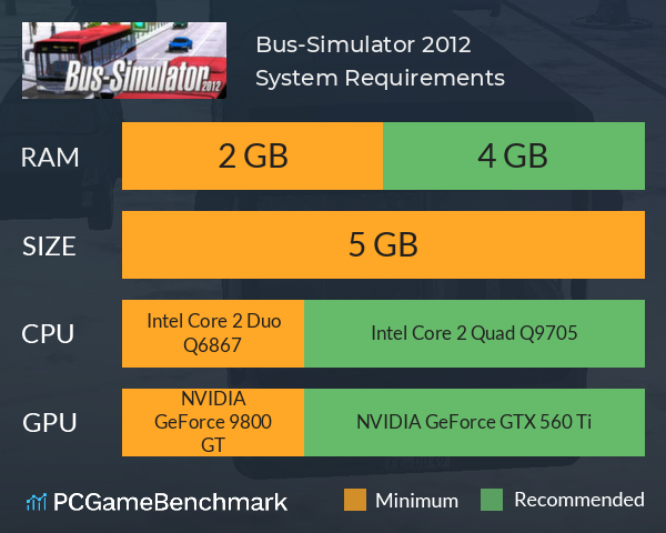 Bus-Simulator 2012 System Requirements PC Graph - Can I Run Bus-Simulator 2012