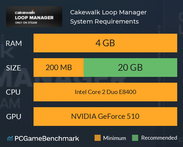 Cakewalk Loop Manager System Requirements PC Graph - Can I Run Cakewalk Loop Manager