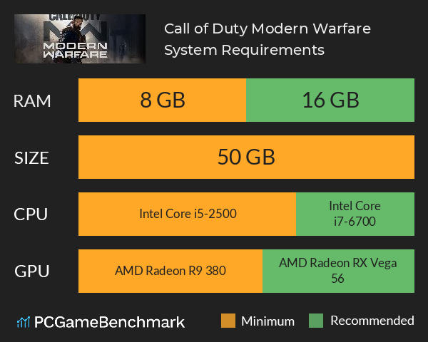 Call of Duty: Modern Warfare System Requirements PC Graph - Can I Run Call of Duty: Modern Warfare