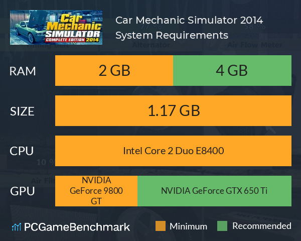 Car Mechanic Simulator 2014 System Requirements PC Graph - Can I Run Car Mechanic Simulator 2014