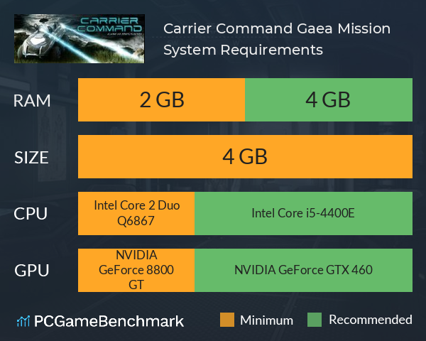 Carrier Command: Gaea Mission System Requirements PC Graph - Can I Run Carrier Command: Gaea Mission