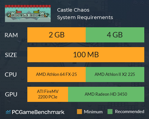 Castle Chaos System Requirements PC Graph - Can I Run Castle Chaos