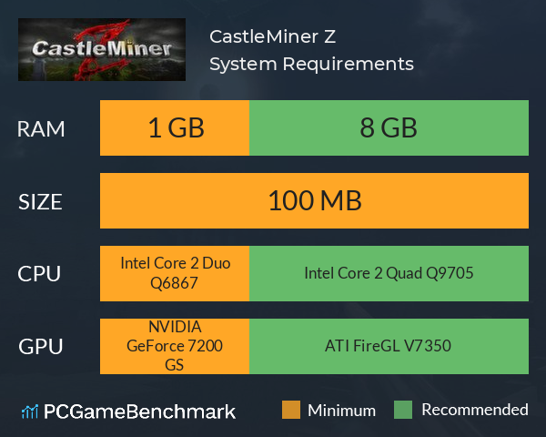 CastleMiner Z System Requirements PC Graph - Can I Run CastleMiner Z