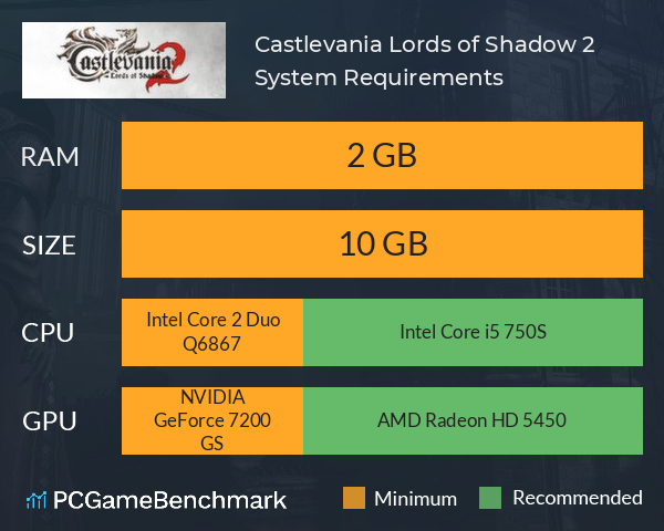 Castlevania: Lords of Shadow 2 System Requirements PC Graph - Can I Run Castlevania: Lords of Shadow 2