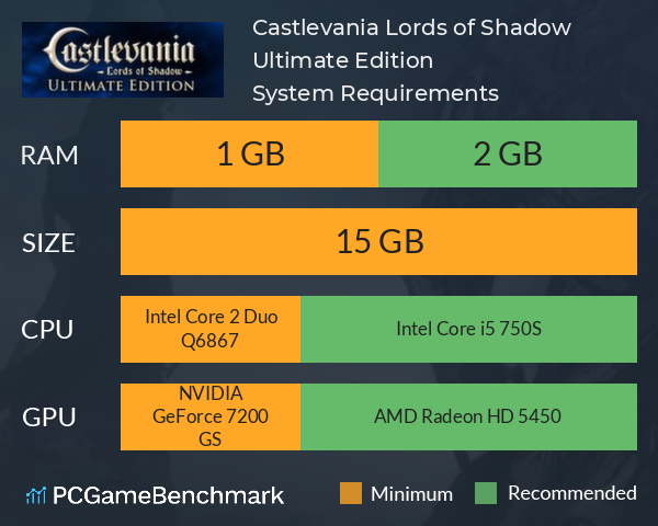 Castlevania: Lords of Shadow – Ultimate Edition System Requirements PC Graph - Can I Run Castlevania: Lords of Shadow – Ultimate Edition