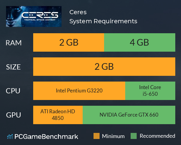 Ceres System Requirements PC Graph - Can I Run Ceres