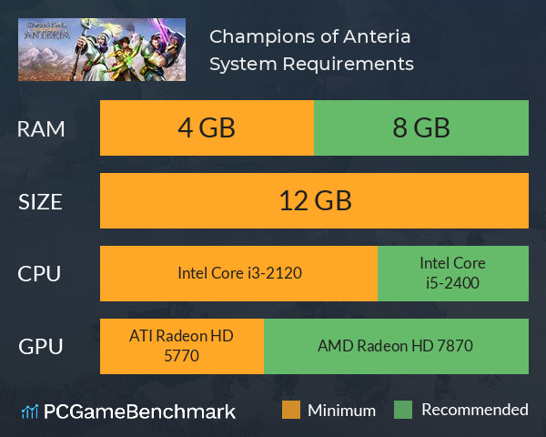 Champions of Anteria System Requirements PC Graph - Can I Run Champions of Anteria