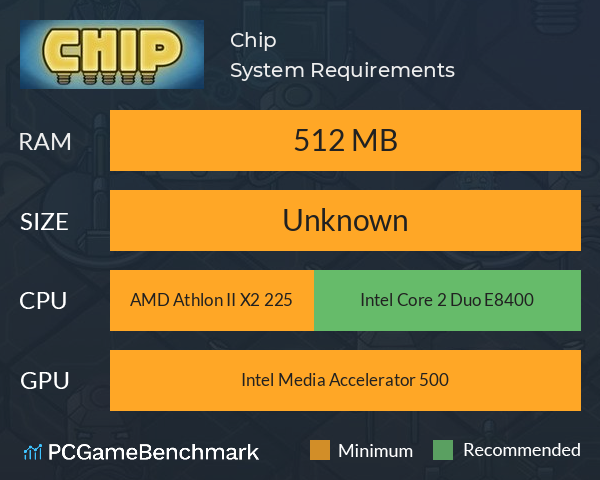 Chip System Requirements PC Graph - Can I Run Chip