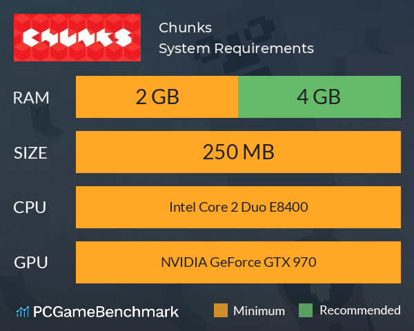 Chunks System Requirements PC Graph - Can I Run Chunks