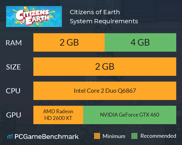 Citizens of Earth System Requirements PC Graph - Can I Run Citizens of Earth