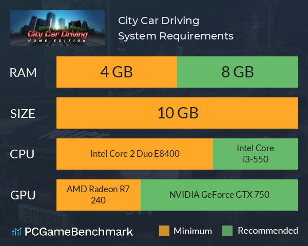 City Car Driving System Requirements PC Graph - Can I Run City Car Driving