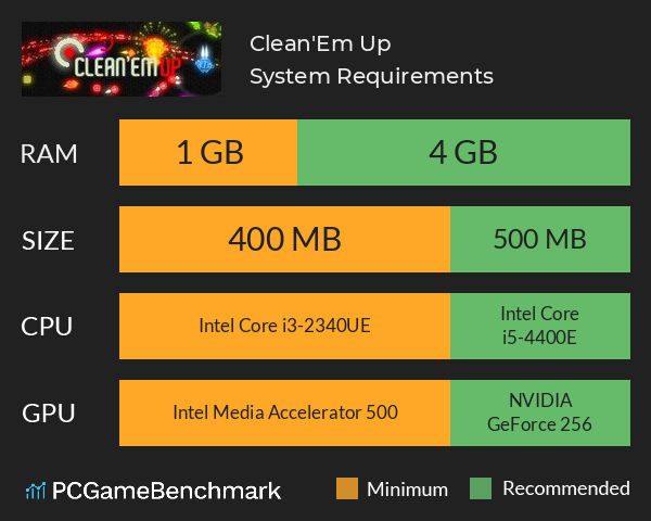 Clean'Em Up System Requirements PC Graph - Can I Run Clean'Em Up