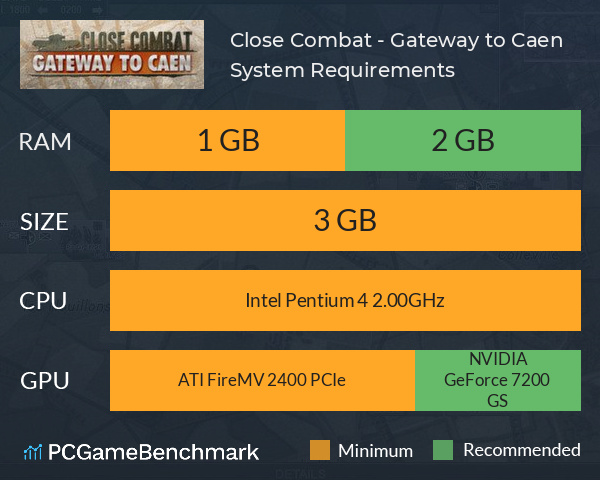 Close Combat - Gateway to Caen System Requirements PC Graph - Can I Run Close Combat - Gateway to Caen