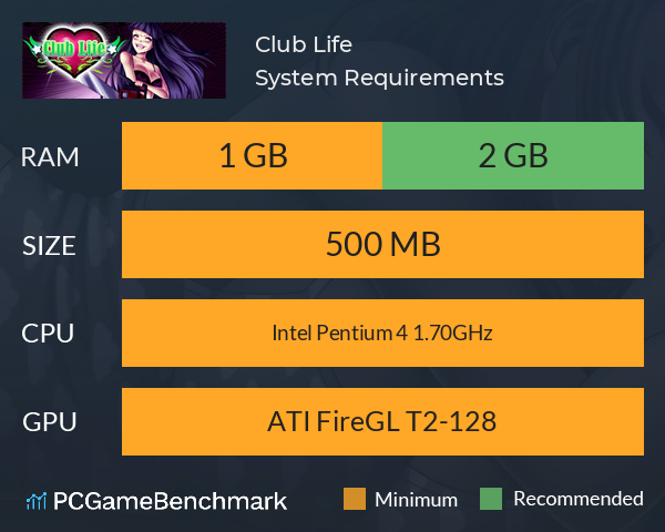 Club Life System Requirements PC Graph - Can I Run Club Life