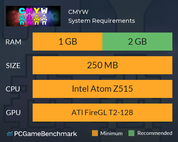 CMYW System Requirements PC Graph - Can I Run CMYW