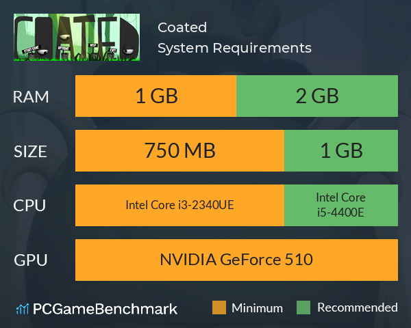 Coated System Requirements PC Graph - Can I Run Coated